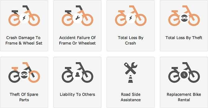 e bike insurance